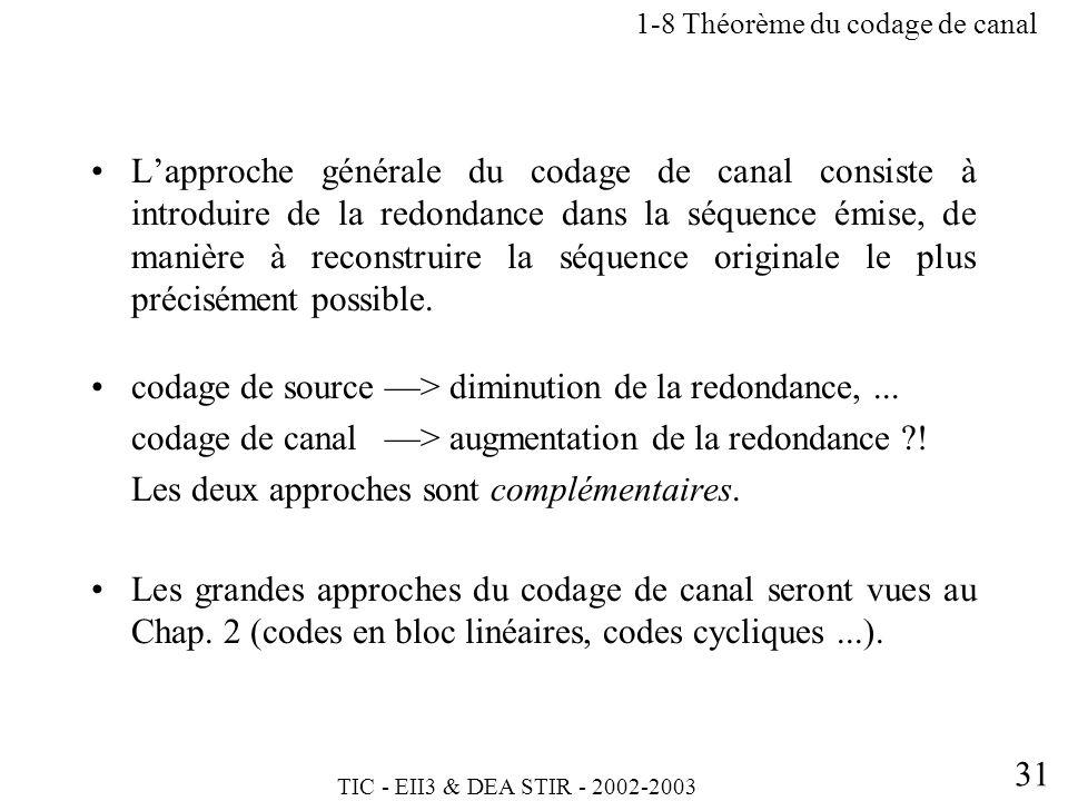 TIC - EII3 & DEA STIR - 2002-2003 31 Lapproche générale du codage de canal consiste à introduire de la redondance dans la séquence émise, de manière à
