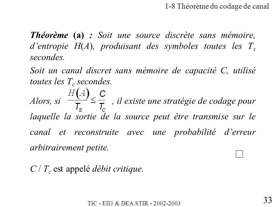 TIC - EII3 & DEA STIR - 2002-2003 33 Théorème (a) : Soit une source discrète sans mémoire, dentropie H(A), produisant des symboles toutes les T s seco