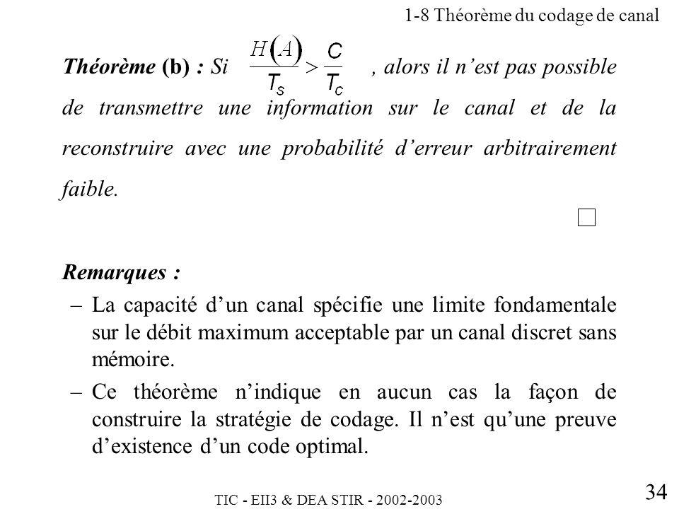 TIC - EII3 & DEA STIR - 2002-2003 34 1-8 Théorème du codage de canal Théorème (b) : Si, alors il nest pas possible de transmettre une information sur