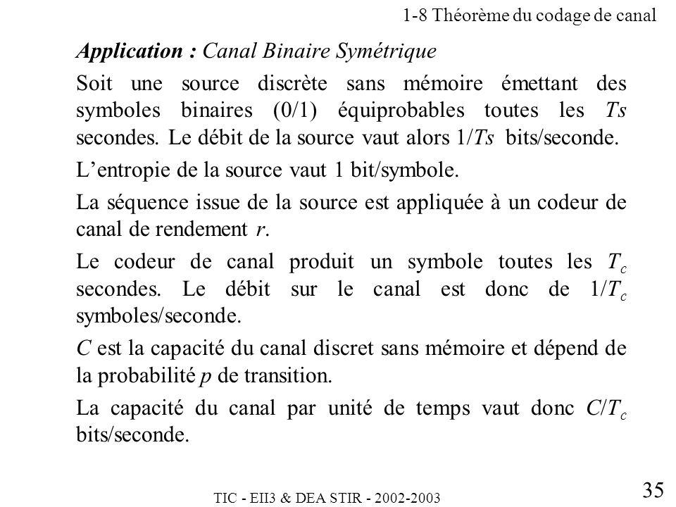 TIC - EII3 & DEA STIR - 2002-2003 35 Application : Canal Binaire Symétrique Soit une source discrète sans mémoire émettant des symboles binaires (0/1)