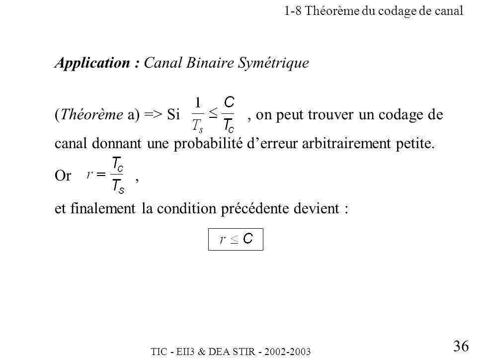 TIC - EII3 & DEA STIR - 2002-2003 36 Application : Canal Binaire Symétrique (Théorème a) => Si, on peut trouver un codage de canal donnant une probabi