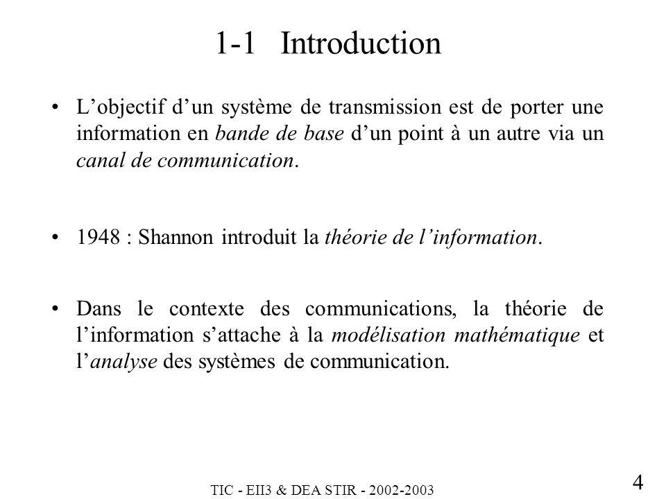 TIC - EII3 & DEA STIR - 2002-2003 4 1-1Introduction Lobjectif dun système de transmission est de porter une information en bande de base dun point à u