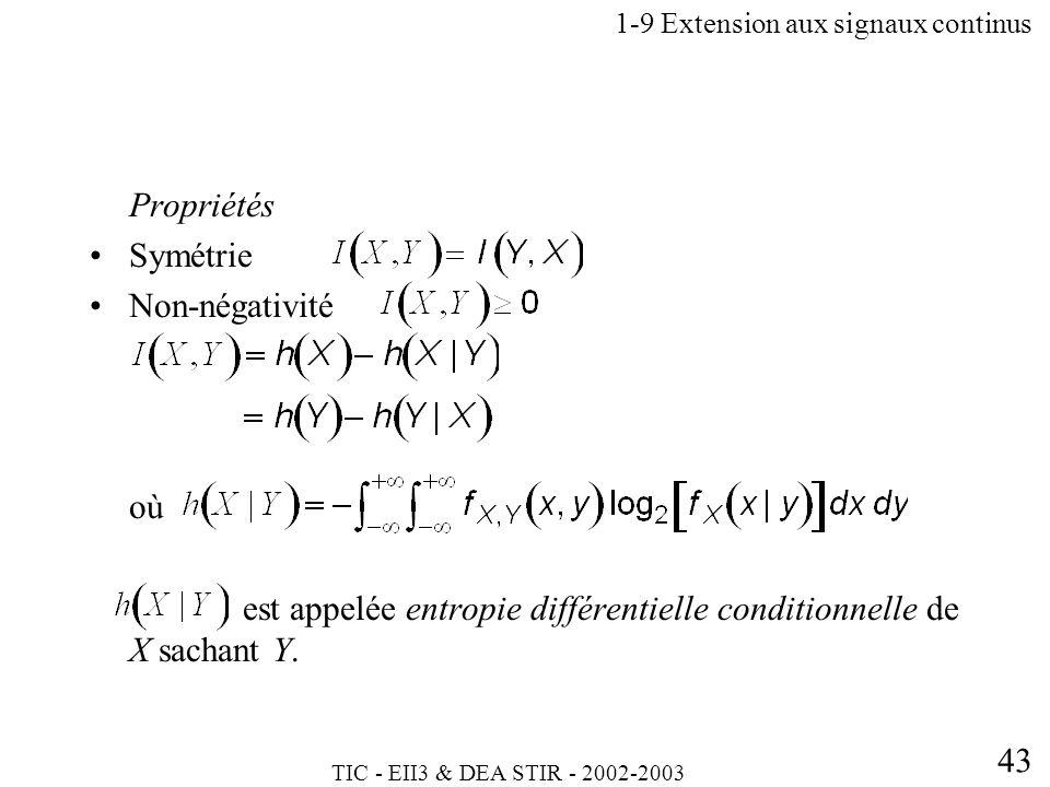 TIC - EII3 & DEA STIR - 2002-2003 43 Propriétés Symétrie Non-négativité où est appelée entropie différentielle conditionnelle de X sachant Y. 1-9 Exte