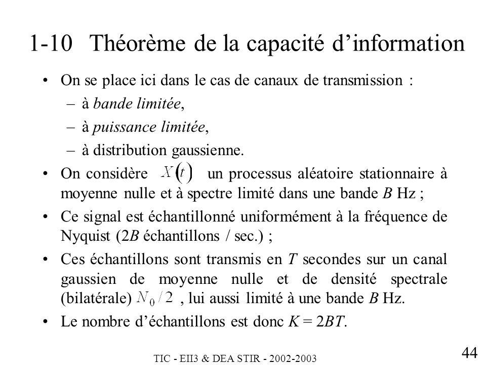 TIC - EII3 & DEA STIR - 2002-2003 44 1-10 Théorème de la capacité dinformation On se place ici dans le cas de canaux de transmission : –à bande limité