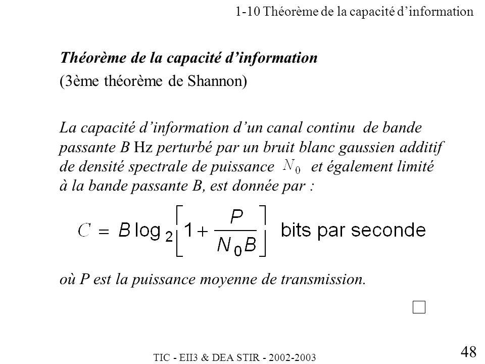 TIC - EII3 & DEA STIR - 2002-2003 48 Théorème de la capacité dinformation (3ème théorème de Shannon) La capacité dinformation dun canal continu de ban