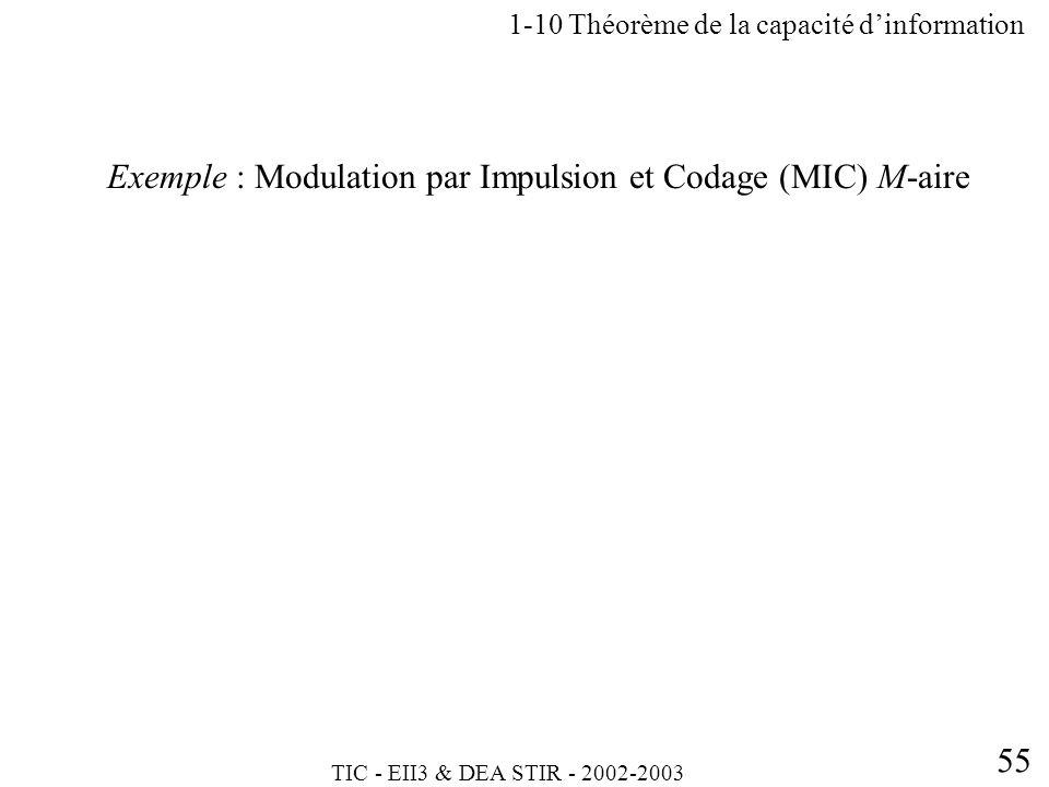 TIC - EII3 & DEA STIR - 2002-2003 55 Exemple : Modulation par Impulsion et Codage (MIC) M-aire 1-10 Théorème de la capacité dinformation