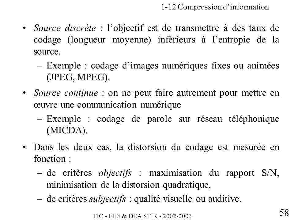 TIC - EII3 & DEA STIR - 2002-2003 58 Source discrète : lobjectif est de transmettre à des taux de codage (longueur moyenne) inférieurs à lentropie de
