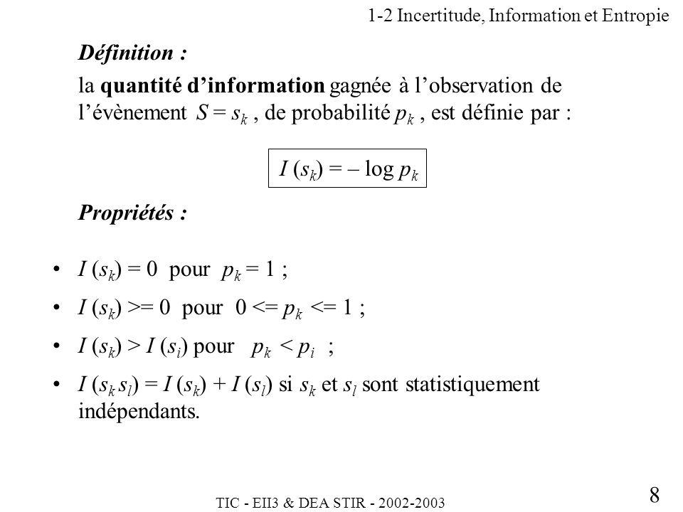 TIC - EII3 & DEA STIR - 2002-2003 8 1-2 Incertitude, Information et Entropie Définition : la quantité dinformation gagnée à lobservation de lévènement