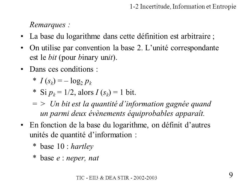 TIC - EII3 & DEA STIR - 2002-2003 9 1-2 Incertitude, Information et Entropie Remarques : La base du logarithme dans cette définition est arbitraire ;