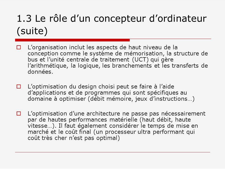 1.3 Le rôle dun concepteur dordinateur (suite) Lorganisation inclut les aspects de haut niveau de la conception comme le système de mémorisation, la s