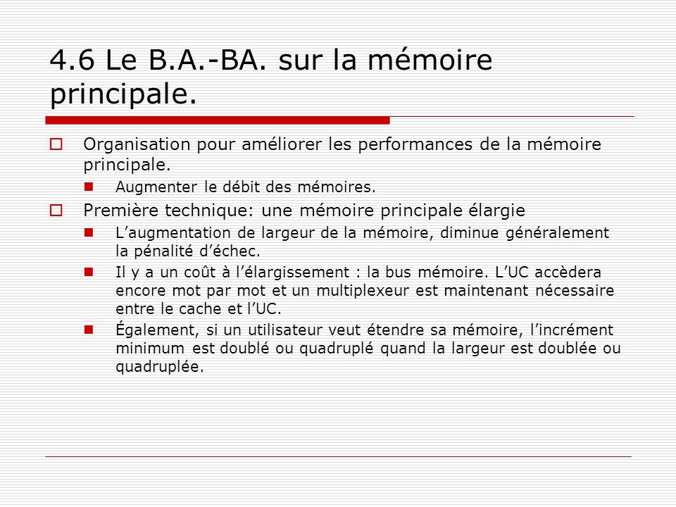 4.6 Le B.A.-BA. sur la mémoire principale. Organisation pour améliorer les performances de la mémoire principale. Augmenter le débit des mémoires. Pre