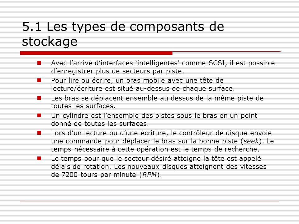 5.1 Les types de composants de stockage Avec larrivé dinterfaces intelligentes comme SCSI, il est possible denregistrer plus de secteurs par piste. Po