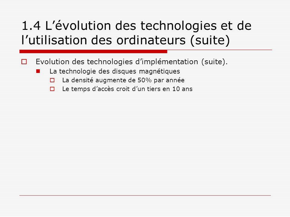1.4 Lévolution des technologies et de lutilisation des ordinateurs (suite) Evolution des technologies dimplémentation (suite). La technologie des disq