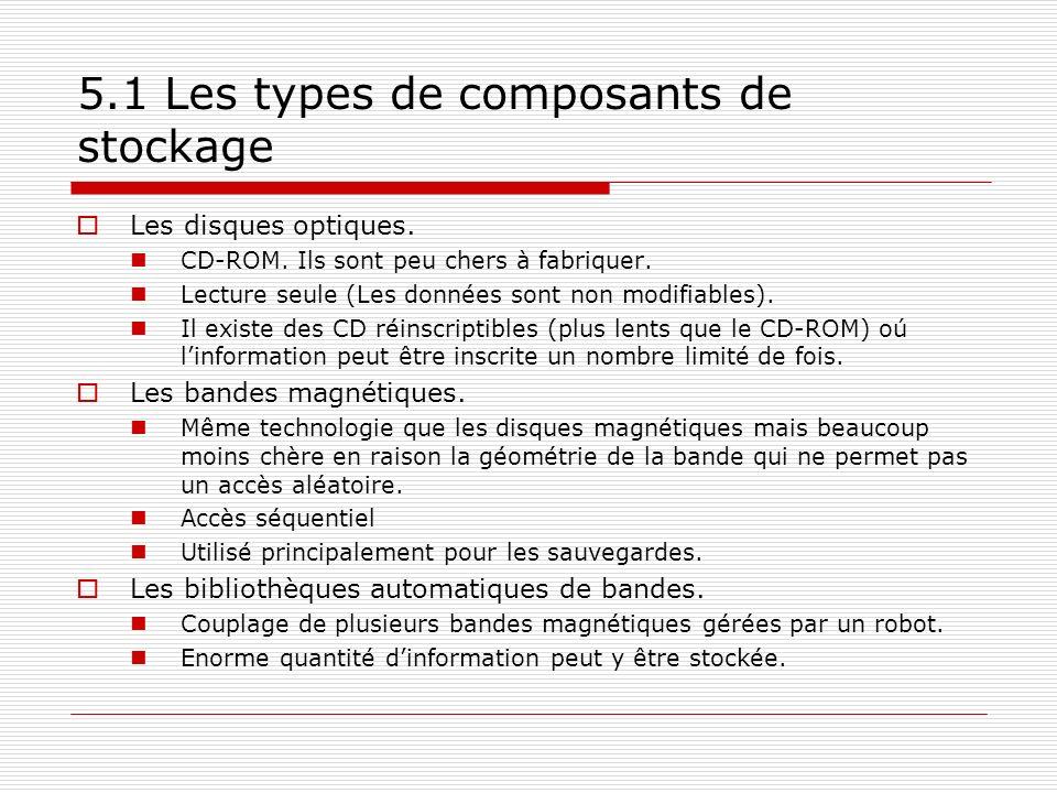 5.1 Les types de composants de stockage Les disques optiques. CD-ROM. Ils sont peu chers à fabriquer. Lecture seule (Les données sont non modifiables)