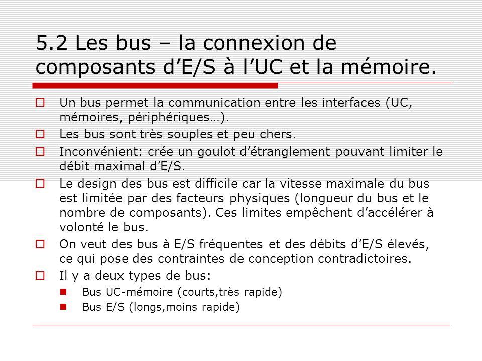 5.2 Les bus – la connexion de composants dE/S à lUC et la mémoire. Un bus permet la communication entre les interfaces (UC, mémoires, périphériques…).