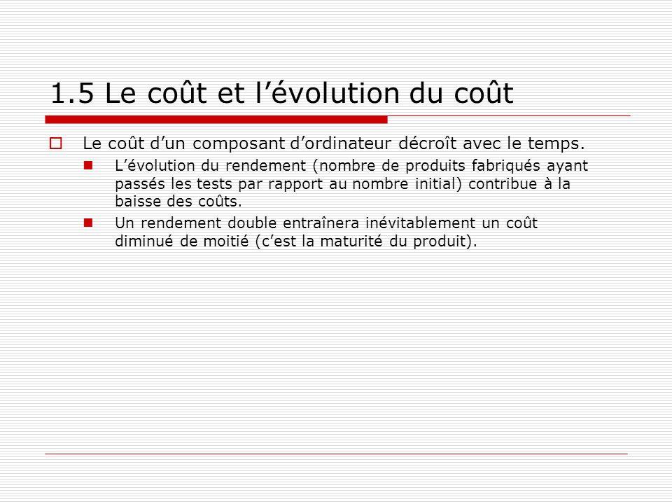 1.5 Le coût et lévolution du coût Le coût dun composant dordinateur décroît avec le temps. Lévolution du rendement (nombre de produits fabriqués ayant