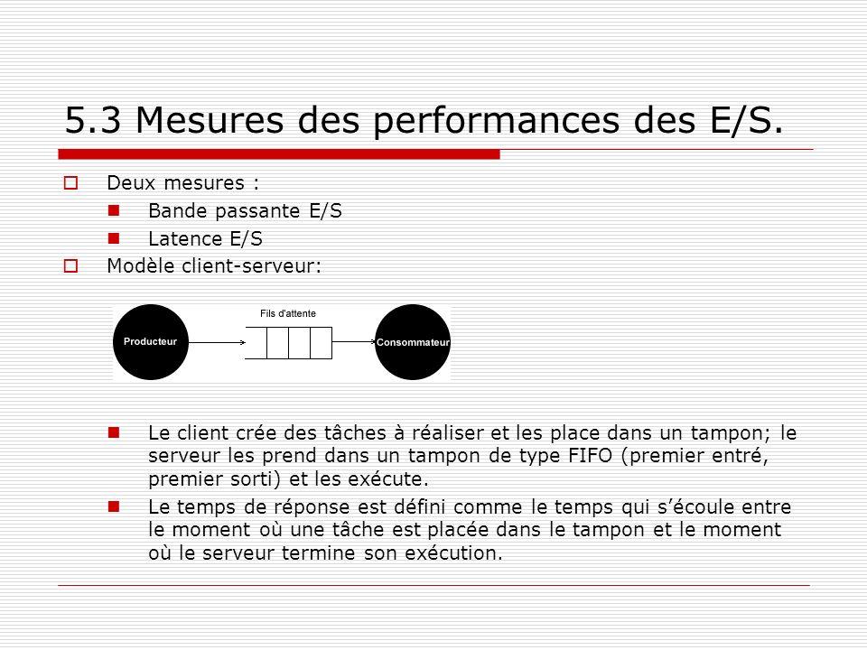 5.3 Mesures des performances des E/S. Deux mesures : Bande passante E/S Latence E/S Modèle client-serveur: Le client crée des tâches à réaliser et les
