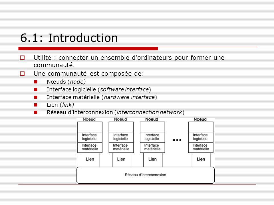 6.1: Introduction Utilité : connecter un ensemble dordinateurs pour former une communauté. Une communauté est composée de: Nœuds (node) Interface logi