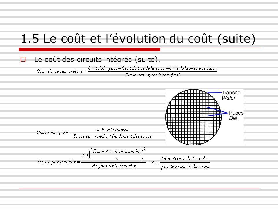 1.5 Le coût et lévolution du coût (suite) Le coût des circuits intégrés (suite).