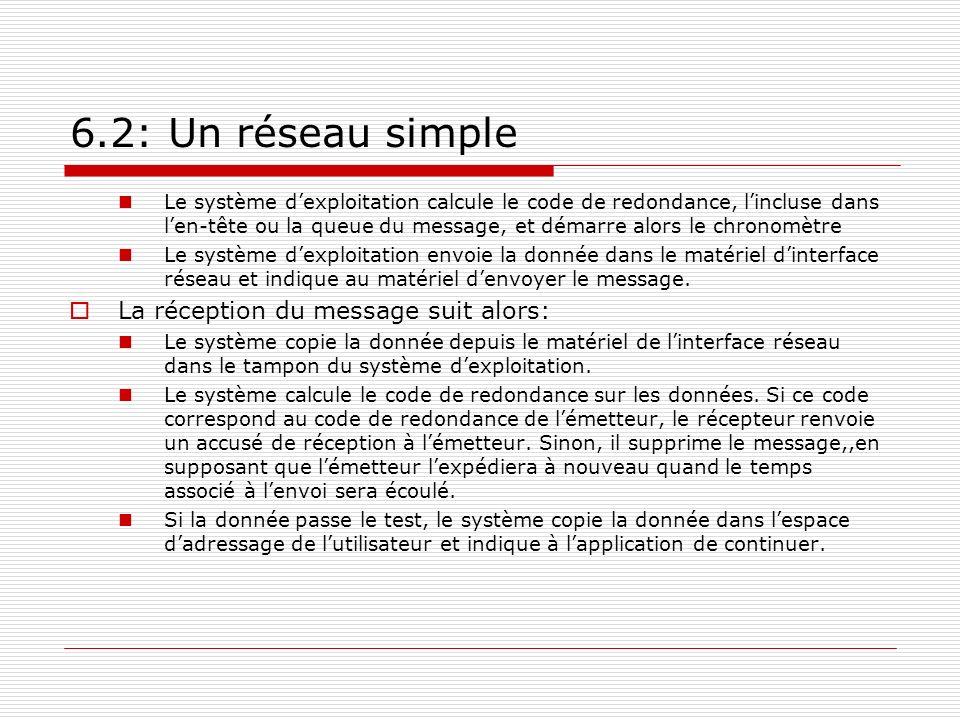 6.2: Un réseau simple Le système dexploitation calcule le code de redondance, lincluse dans len-tête ou la queue du message, et démarre alors le chron