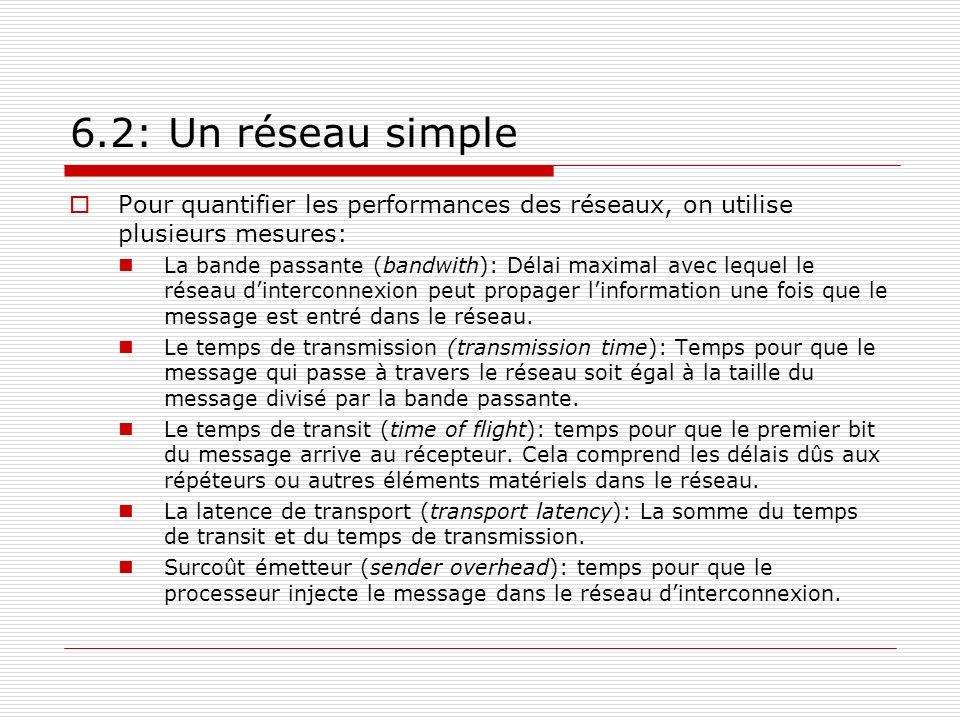 6.2: Un réseau simple Pour quantifier les performances des réseaux, on utilise plusieurs mesures: La bande passante (bandwith): Délai maximal avec leq