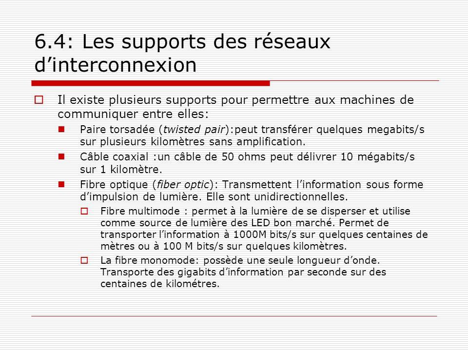 6.4: Les supports des réseaux dinterconnexion Il existe plusieurs supports pour permettre aux machines de communiquer entre elles: Paire torsadée (twi