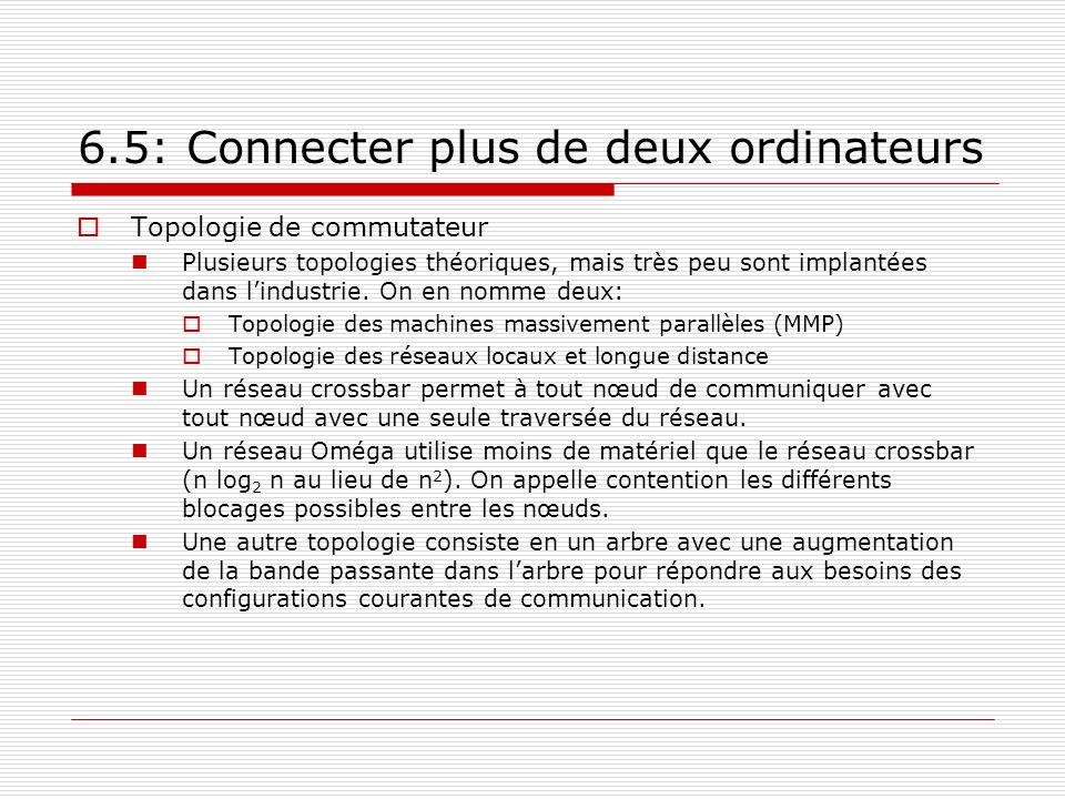 6.5: Connecter plus de deux ordinateurs Topologie de commutateur Plusieurs topologies théoriques, mais très peu sont implantées dans lindustrie. On en