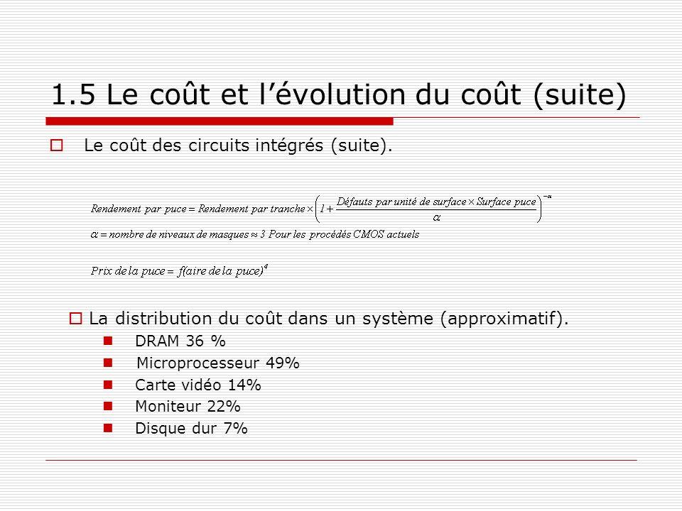 1.5 Le coût et lévolution du coût (suite) Le coût des circuits intégrés (suite). La distribution du coût dans un système (approximatif). DRAM 36 % Mic