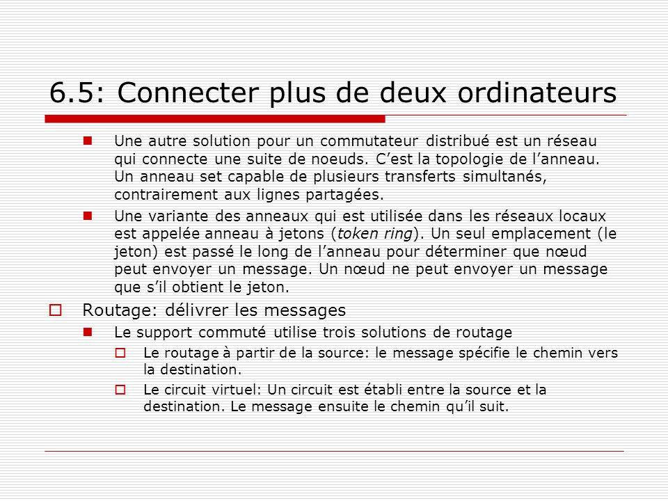 6.5: Connecter plus de deux ordinateurs Une autre solution pour un commutateur distribué est un réseau qui connecte une suite de noeuds. Cest la topol