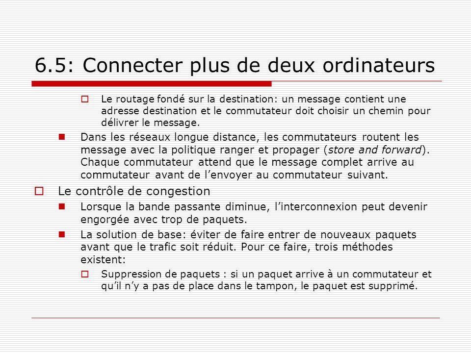 6.5: Connecter plus de deux ordinateurs Le routage fondé sur la destination: un message contient une adresse destination et le commutateur doit choisi