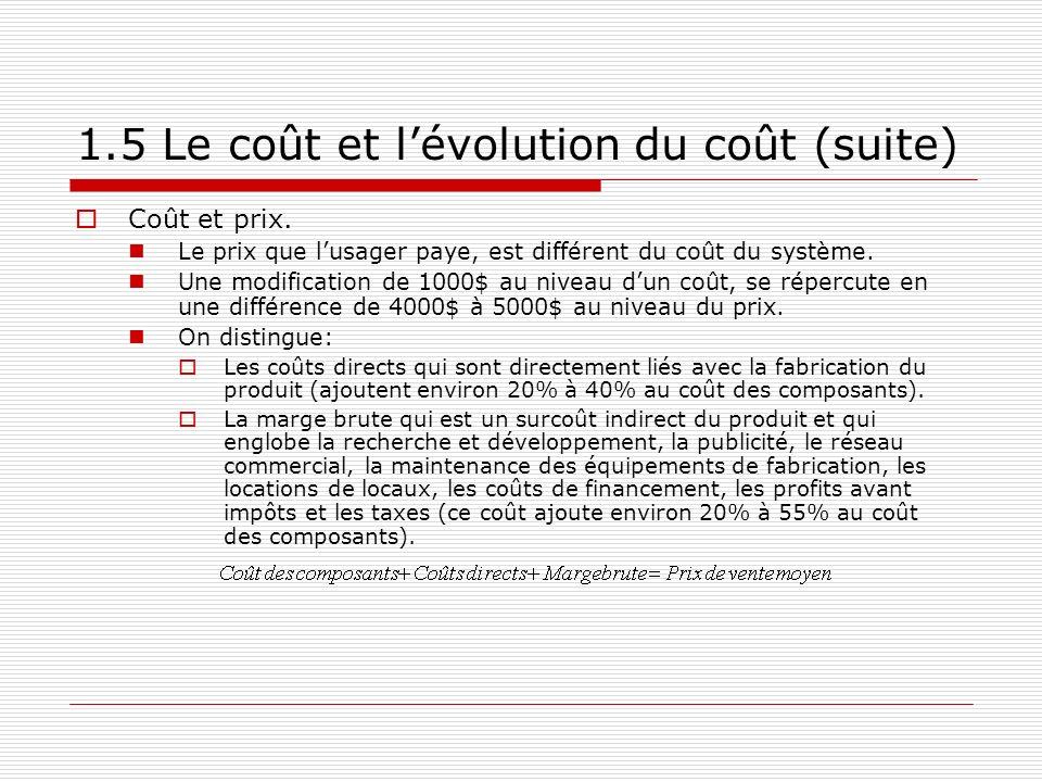 1.5 Le coût et lévolution du coût (suite) Coût et prix. Le prix que lusager paye, est différent du coût du système. Une modification de 1000$ au nivea
