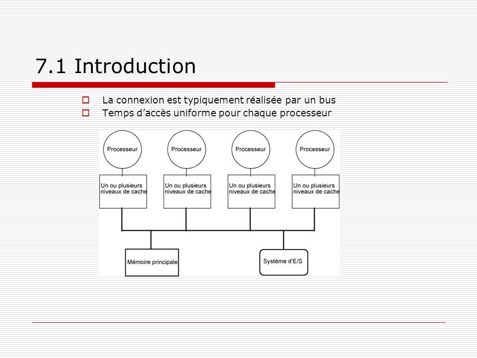 7.1 Introduction La connexion est typiquement réalisée par un bus Temps daccès uniforme pour chaque processeur