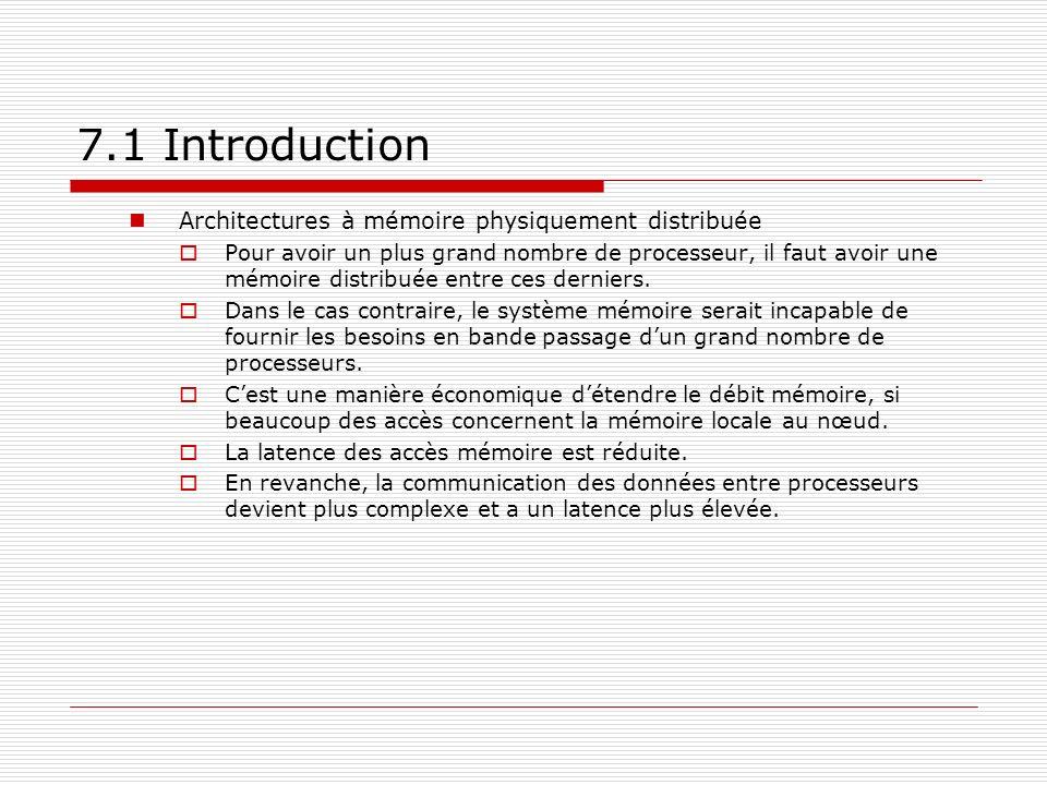7.1 Introduction Architectures à mémoire physiquement distribuée Pour avoir un plus grand nombre de processeur, il faut avoir une mémoire distribuée e