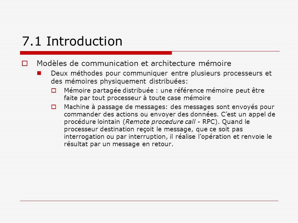 7.1 Introduction Modèles de communication et architecture mémoire Deux méthodes pour communiquer entre plusieurs processeurs et des mémoires physiquem