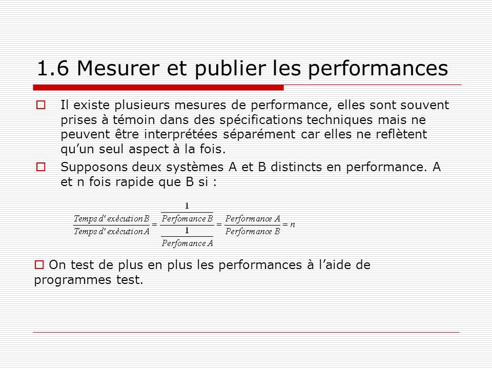 1.6 Mesurer et publier les performances Il existe plusieurs mesures de performance, elles sont souvent prises à témoin dans des spécifications techniq