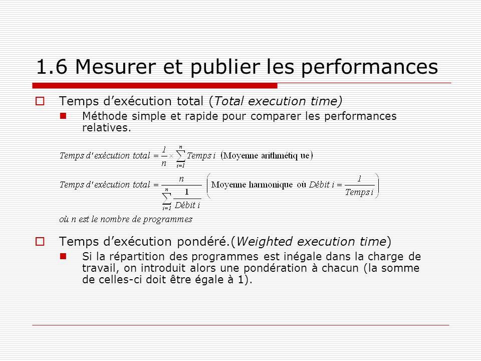 1.6 Mesurer et publier les performances Temps dexécution total (Total execution time) Méthode simple et rapide pour comparer les performances relative