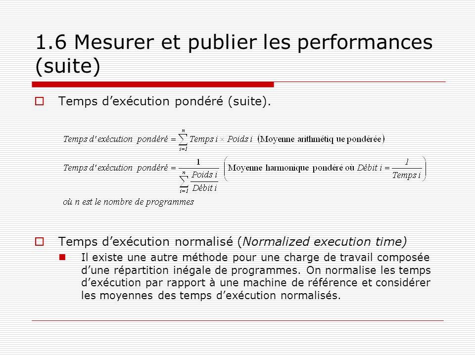 1.6 Mesurer et publier les performances (suite) Temps dexécution pondéré (suite). Temps dexécution normalisé (Normalized execution time) Il existe une