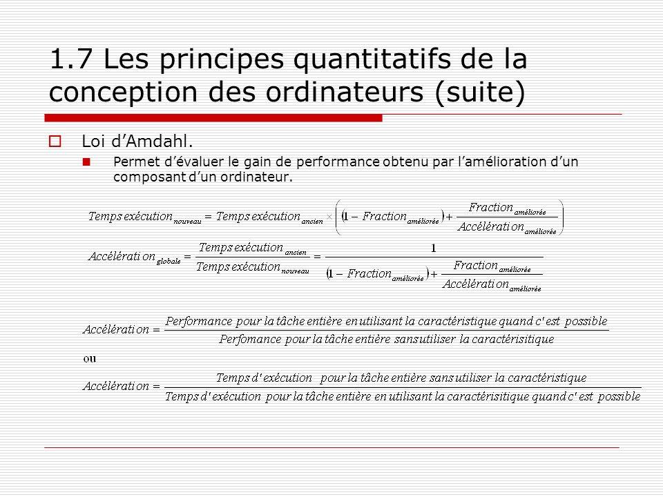 1.7 Les principes quantitatifs de la conception des ordinateurs (suite) Loi dAmdahl. Permet dévaluer le gain de performance obtenu par lamélioration d