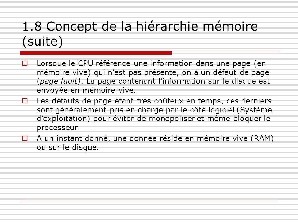 1.8 Concept de la hiérarchie mémoire (suite) Lorsque le CPU référence une information dans une page (en mémoire vive) qui nest pas présente, on a un d