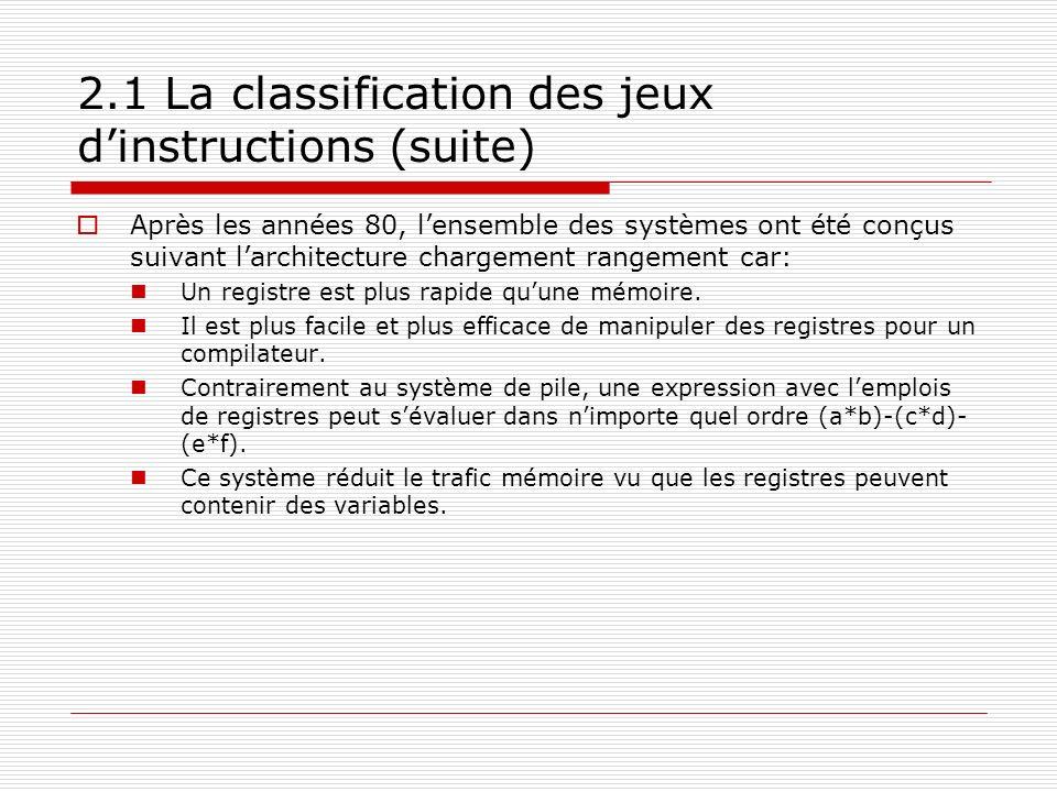 2.1 La classification des jeux dinstructions (suite) Après les années 80, lensemble des systèmes ont été conçus suivant larchitecture chargement range