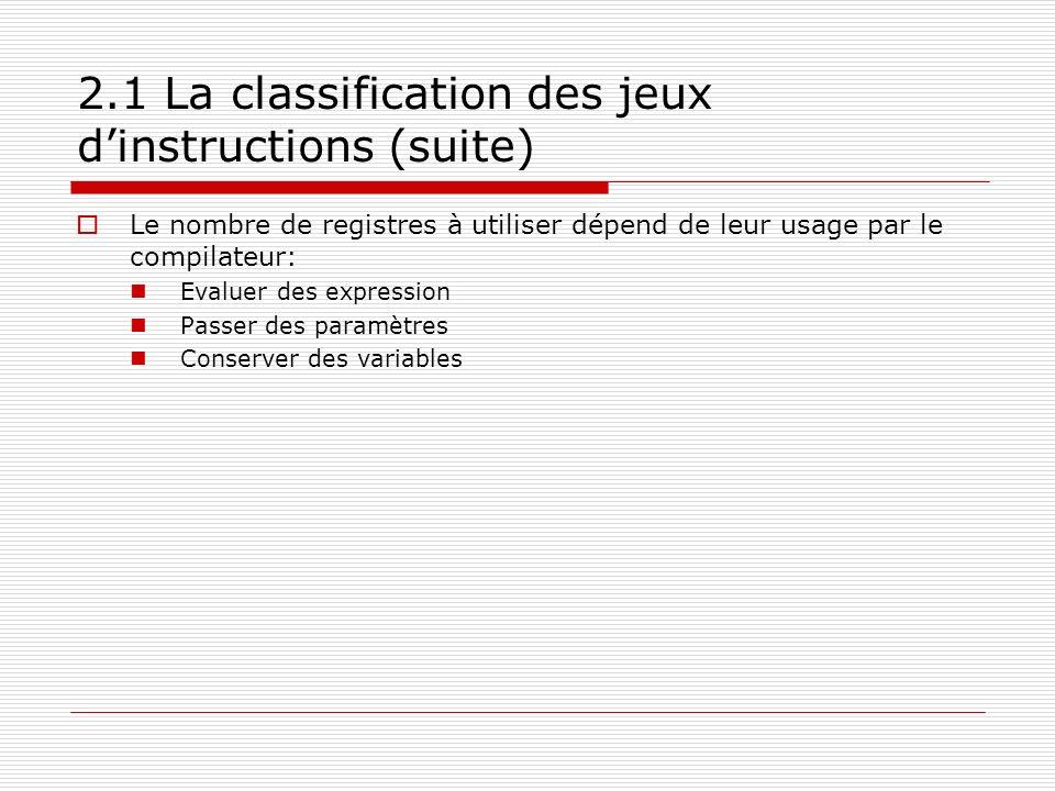 2.1 La classification des jeux dinstructions (suite) Le nombre de registres à utiliser dépend de leur usage par le compilateur: Evaluer des expression