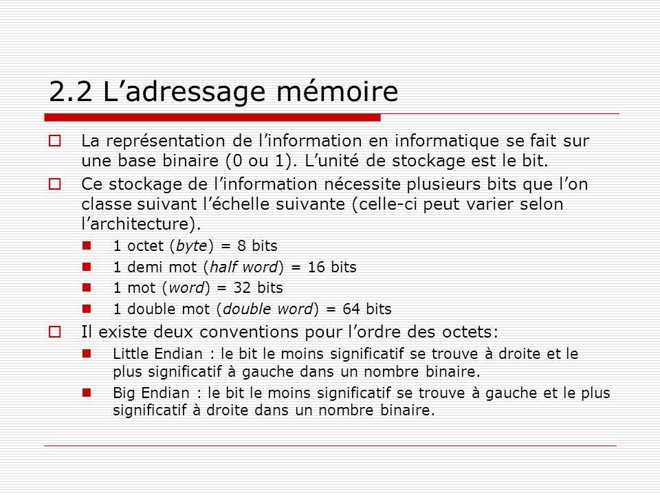 2.2 Ladressage mémoire La représentation de linformation en informatique se fait sur une base binaire (0 ou 1). Lunité de stockage est le bit. Ce stoc