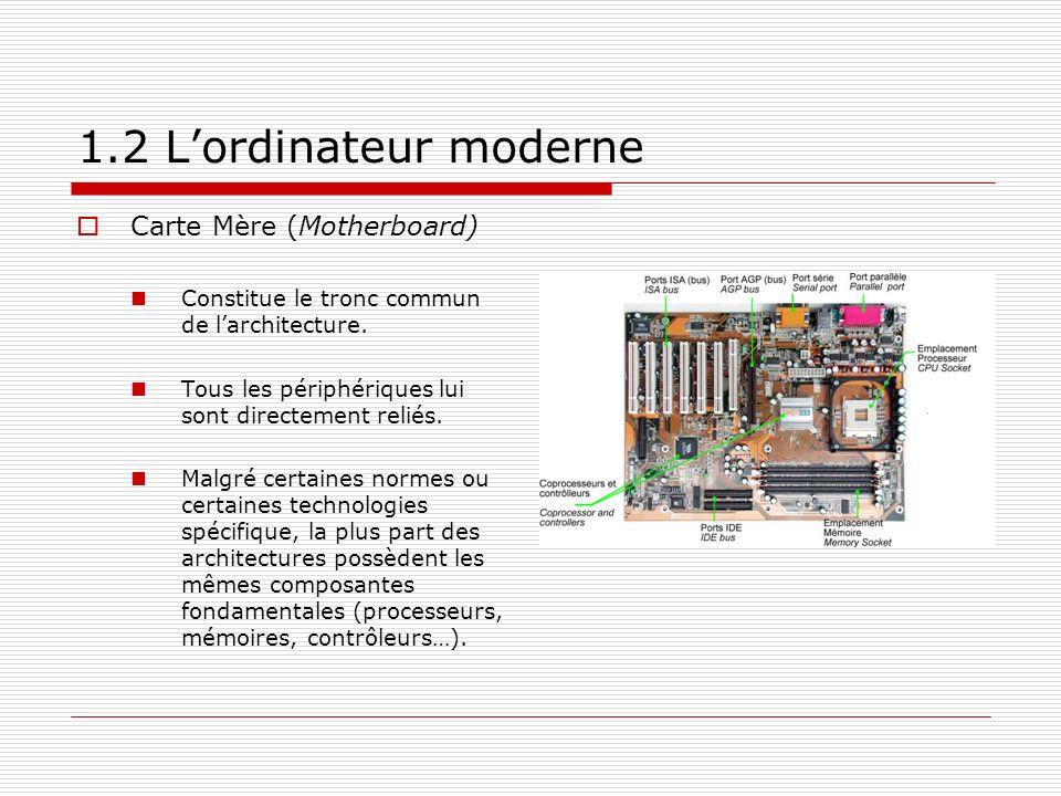 1.2 Lordinateur moderne Carte Mère (Motherboard) Constitue le tronc commun de larchitecture. Tous les périphériques lui sont directement reliés. Malgr