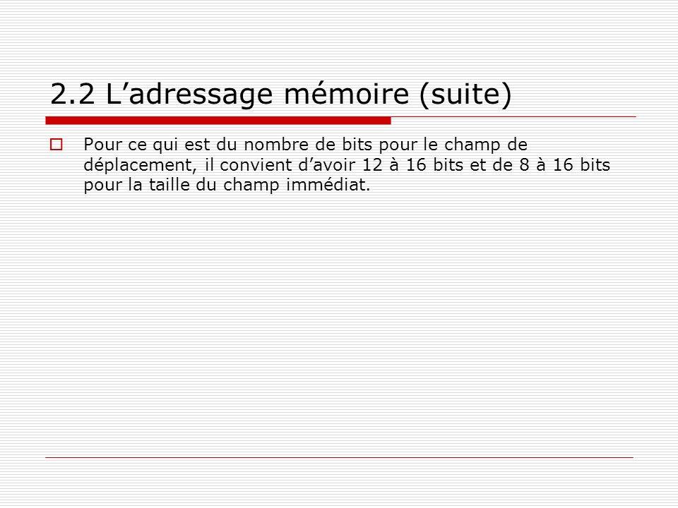 2.2 Ladressage mémoire (suite) Pour ce qui est du nombre de bits pour le champ de déplacement, il convient davoir 12 à 16 bits et de 8 à 16 bits pour