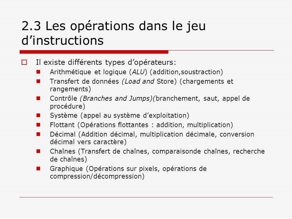 2.3 Les opérations dans le jeu dinstructions Il existe différents types dopérateurs: Arithmétique et logique (ALU) (addition,soustraction) Transfert d