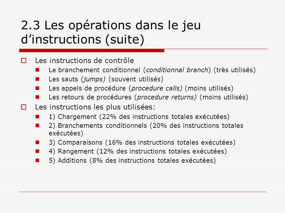 2.3 Les opérations dans le jeu dinstructions (suite) Les instructions de contrôle Le branchement conditionnel (conditionnal branch) (très utilisés) Le