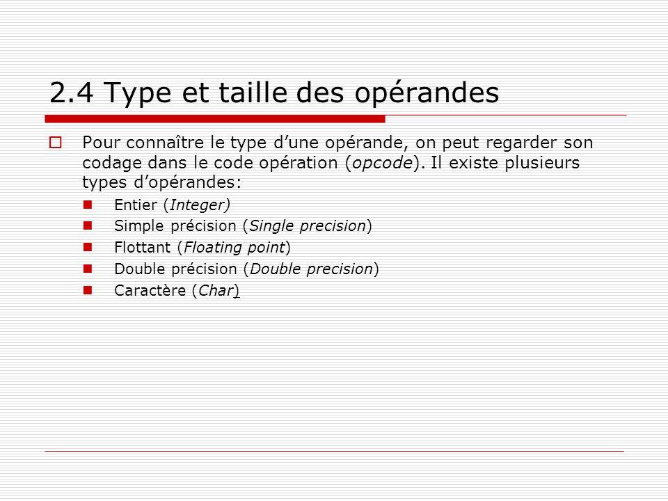 2.4 Type et taille des opérandes Pour connaître le type dune opérande, on peut regarder son codage dans le code opération (opcode). Il existe plusieur