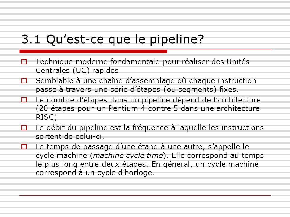3.1 Quest-ce que le pipeline? Technique moderne fondamentale pour réaliser des Unités Centrales (UC) rapides Semblable à une chaîne dassemblage où cha