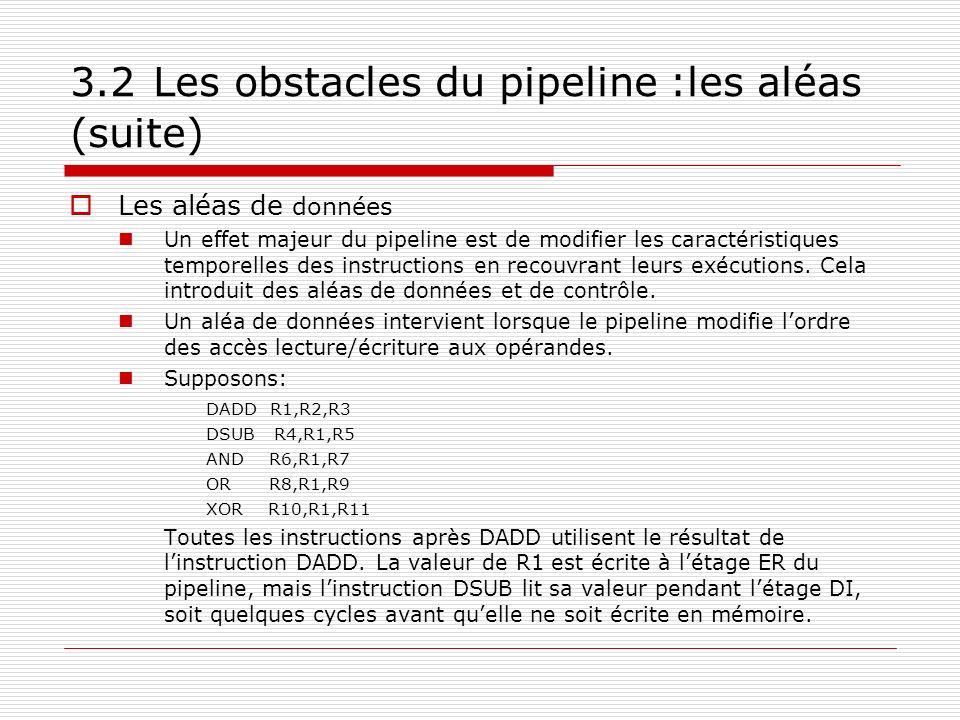 3.2 Les obstacles du pipeline :les aléas (suite) Les aléas de données Un effet majeur du pipeline est de modifier les caractéristiques temporelles des