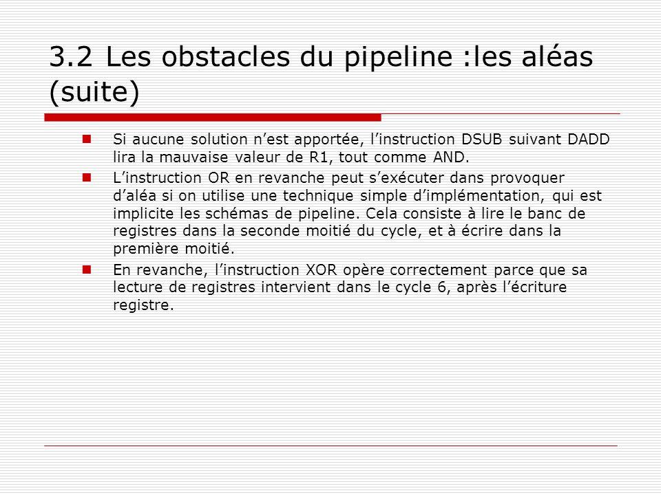 3.2 Les obstacles du pipeline :les aléas (suite) Si aucune solution nest apportée, linstruction DSUB suivant DADD lira la mauvaise valeur de R1, tout